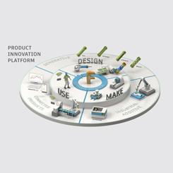 Autodesk Yeni Sektörel Çözüm Paketlerini Tanıtıyor