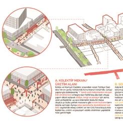 Fethiye Caddesi Yeniden Düzenleme Yarışması Proje Önerisi