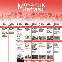 Mimarlar Odası İzmir, Mimarlık Haftası Etkinlikleri