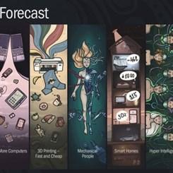 Kaspersky Lab'den 2045 Kehaneti